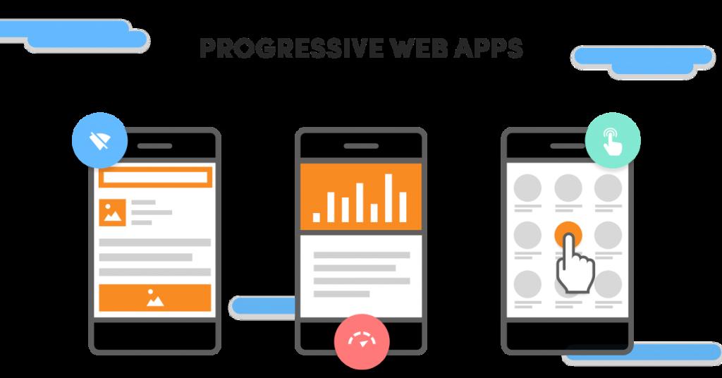 progressive web aplikacija